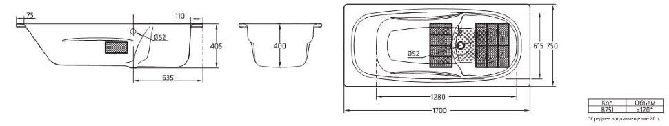 Стальная ванна BLB Universal Anatomica Shower-Bath 170x75