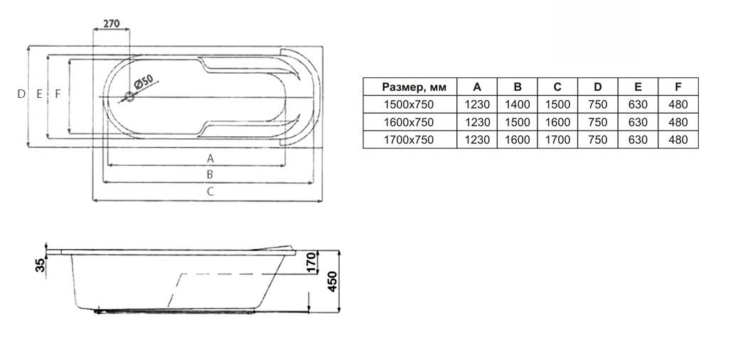 Акриловая ванна Lavinia Boho Bristol 170x75 35020070