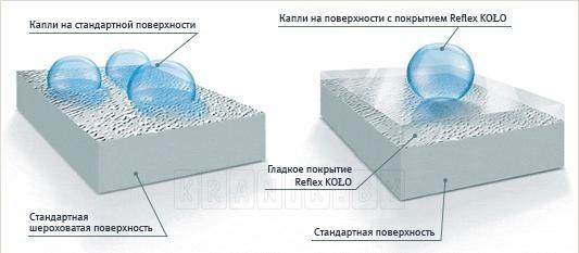 Биде напольное Kolo EGO Reflex K15000900
