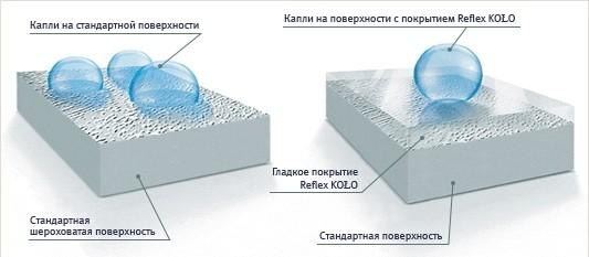 Умывальник Kolo EGO Reflex 65 с отверстием K11165900