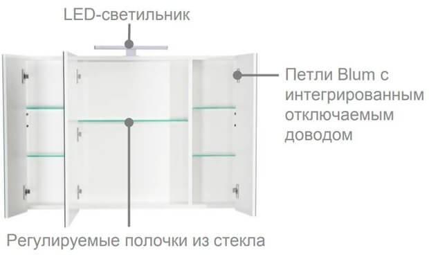 Шкафчик с зеркалом Roca Etna 100 857305806 (белый глянец)
