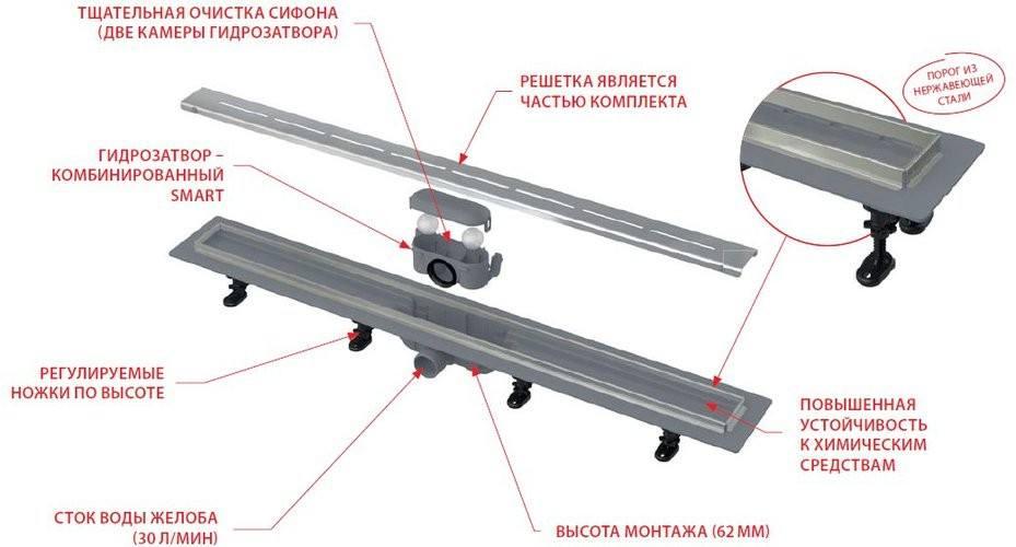 Водоотводящий желоб с решеткой Alcaplast APZ18-950M Simple