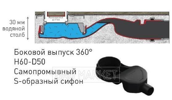 Душевой лоток Berges Wasserhaus B1 Antik 800 мм нержавеющая сталь