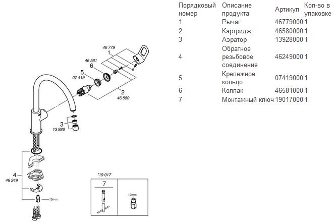Смеситель для кухонной мойки Grohe Bauloop 31368000
