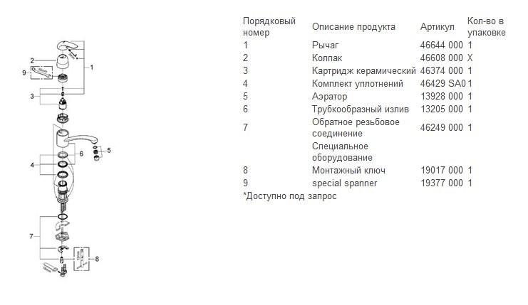 Смеситель для кухонной мойки Grohe Euroeco 32750000